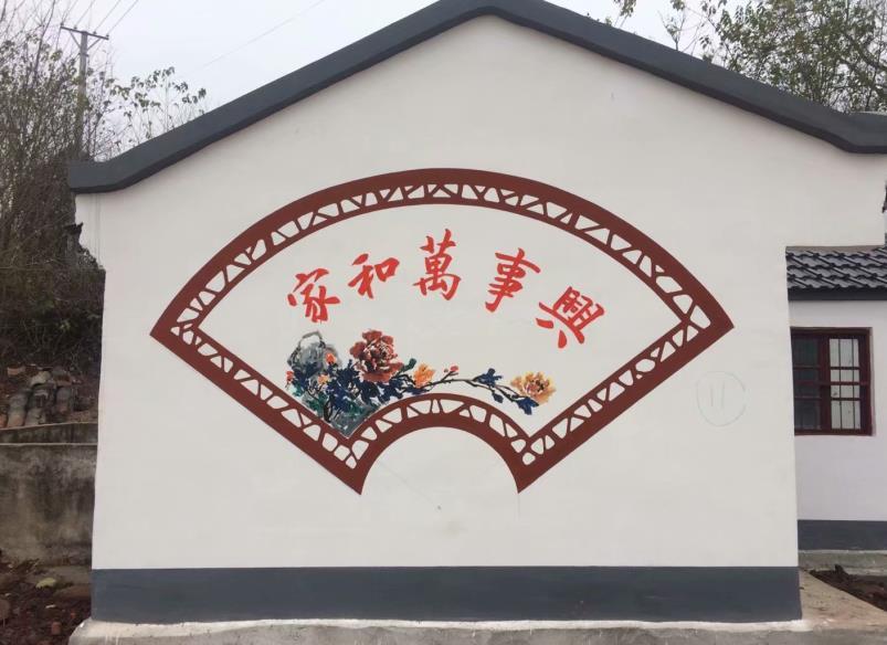 关于墙绘知识,您知道哪些?